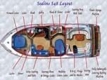 Sealine S 48